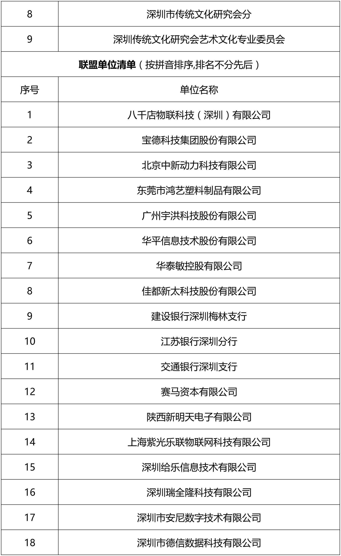 中新动力产业联盟隆重举行2018年新春茶话会暨投资项目签约仪式