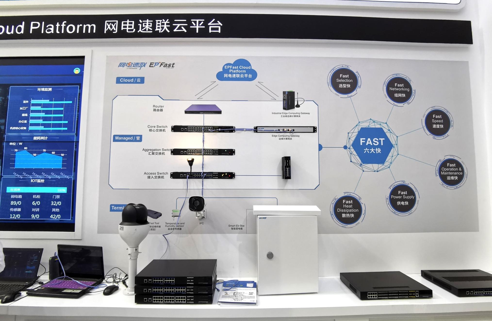 网电速联云平台